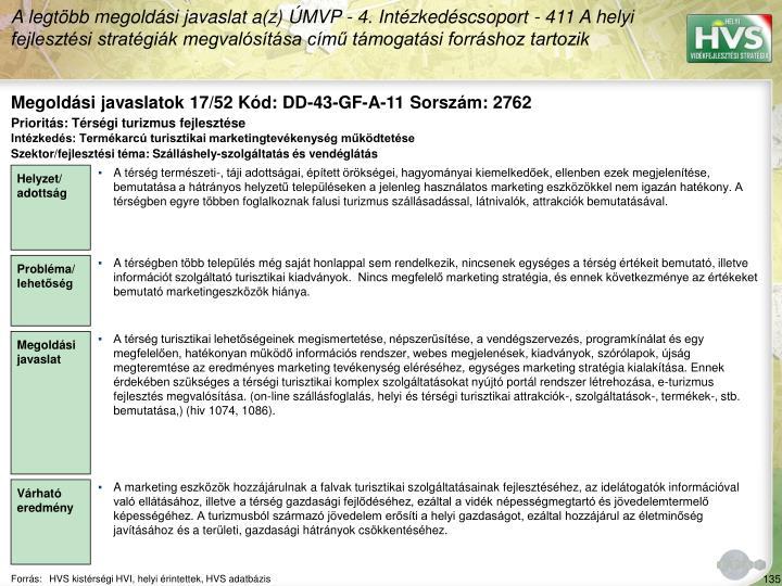 Megoldási javaslatok 17/52 Kód: DD-43-GF-A-11 Sorszám: 2762
