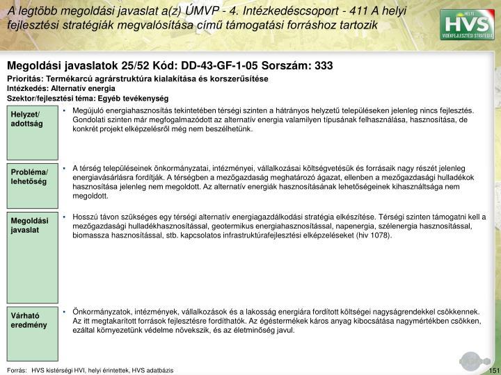 Megoldási javaslatok 25/52 Kód: DD-43-GF-1-05 Sorszám: 333