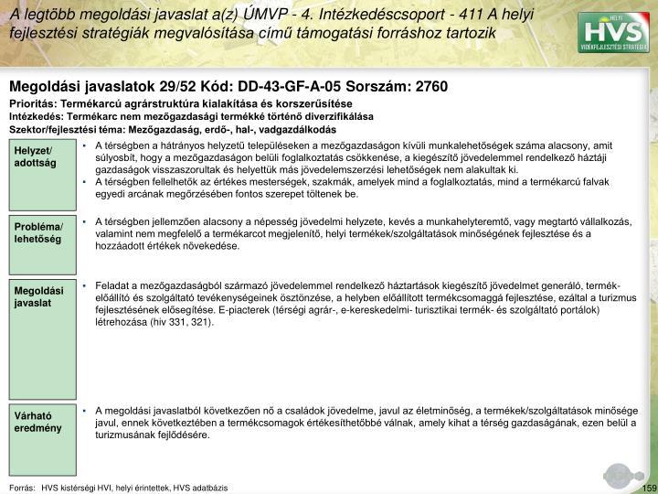 Megoldási javaslatok 29/52 Kód: DD-43-GF-A-05 Sorszám: 2760