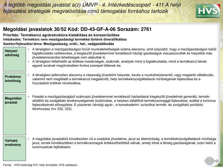 Megoldási javaslatok 30/52 Kód: DD-43-GF-A-06 Sorszám: 2761