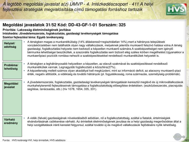 Megoldási javaslatok 31/52 Kód: DD-43-GF-1-01 Sorszám: 325