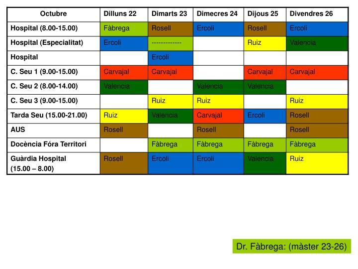 Dr. Fàbrega: (màster 23-26)