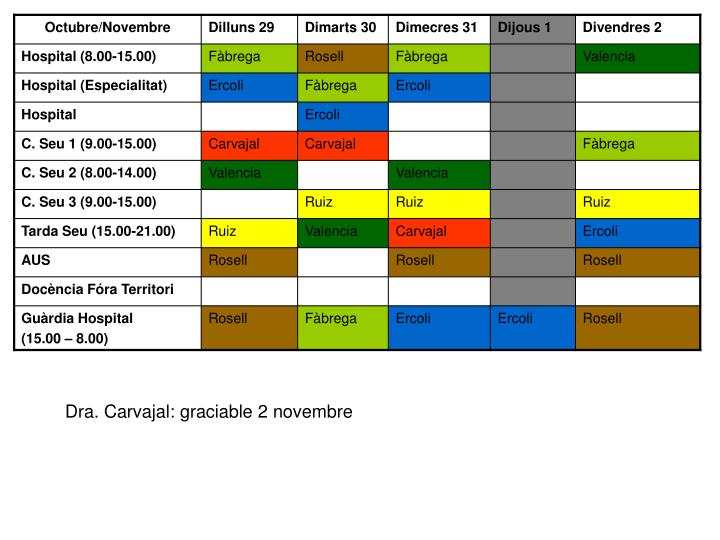 Dra. Carvajal: graciable 2 novembre