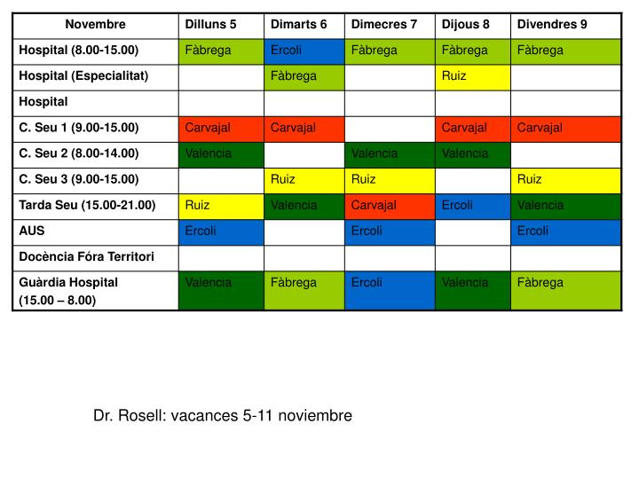 Dr. Rosell: vacances 5-11 noviembre