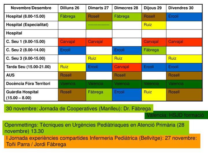 30 novembre: Jornada de Cooperatives (Manlleu): Dr. Fàbrega