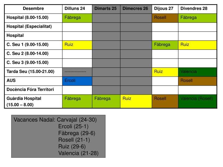 Vacances Nadal: Carvajal (24-30)