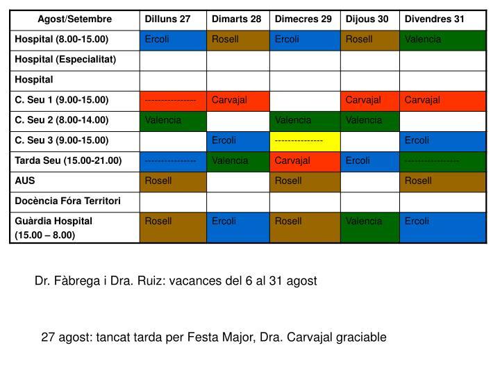 Dr. Fàbrega i Dra. Ruiz: vacances del 6 al 31 agost