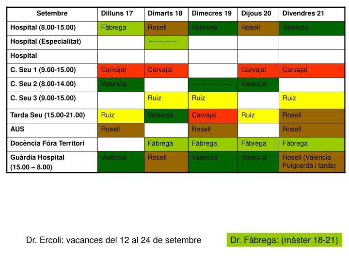 Dr. Ercoli: vacances del 12 al 24 de setembre