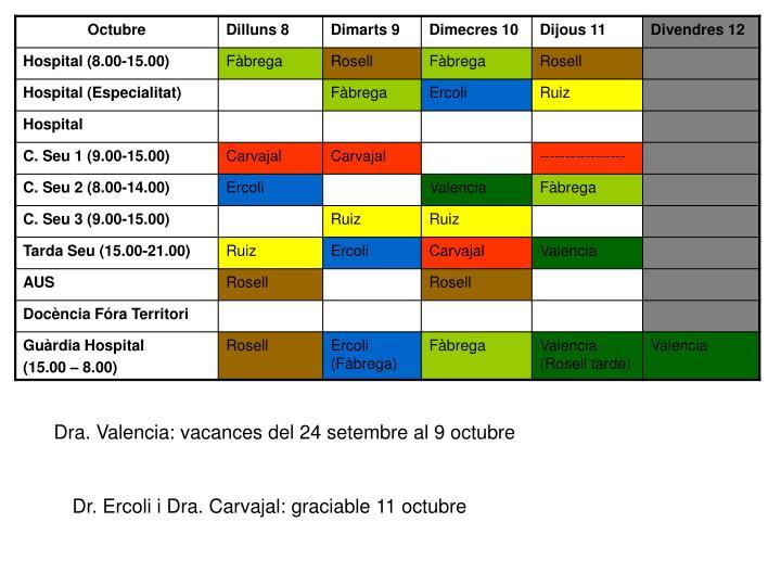 Dra. Valencia: vacances del 24 setembre al 9 octubre
