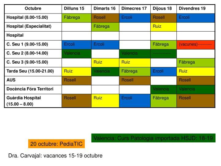 Valencia: Curs Patologia importada HSJD: 18-19