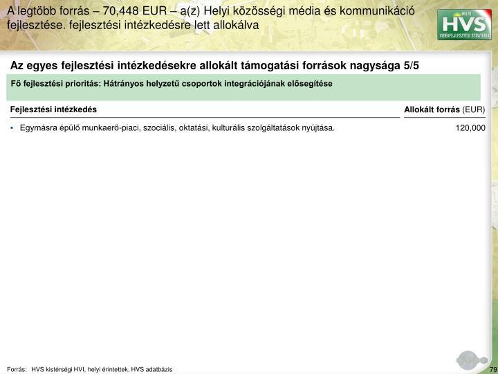 A legtöbb forrás – 70,448 EUR – a(z) Helyi közösségi média és kommunikáció fejlesztése. fejlesztési intézkedésre lett allokálva