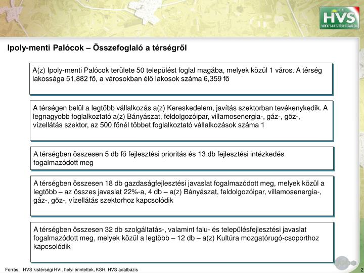 Ipoly-menti Palócok – Összefoglaló a térségről