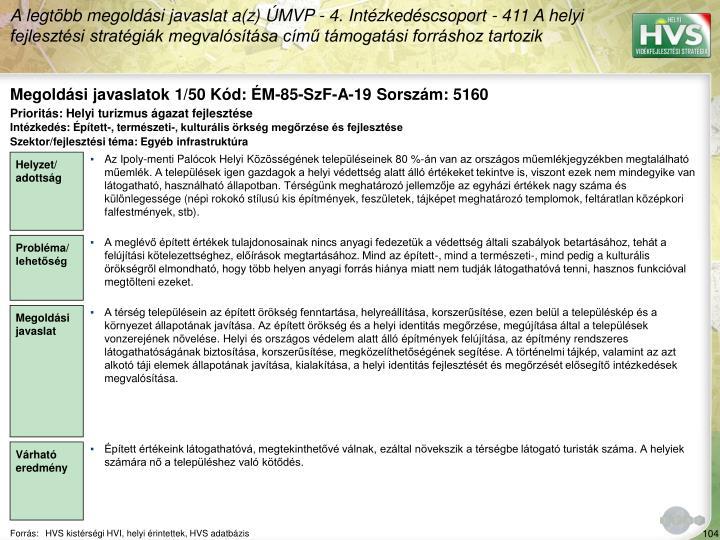 Megoldási javaslatok 1/50 Kód: ÉM-85-SzF-A-19 Sorszám: 5160