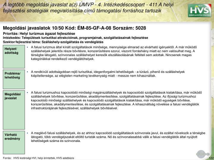 Megoldási javaslatok 10/50 Kód: ÉM-85-GF-A-08 Sorszám: 5028