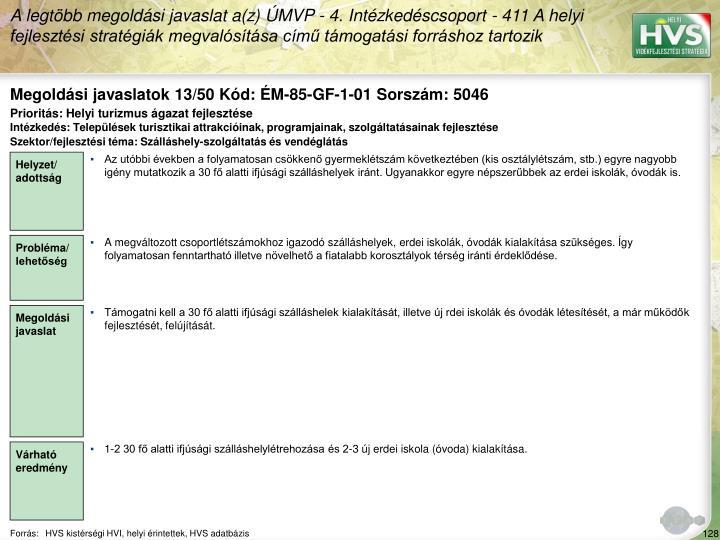 Megoldási javaslatok 13/50 Kód: ÉM-85-GF-1-01 Sorszám: 5046