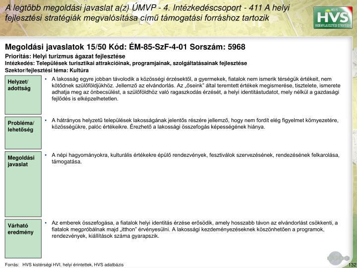 Megoldási javaslatok 15/50 Kód: ÉM-85-SzF-4-01 Sorszám: 5968