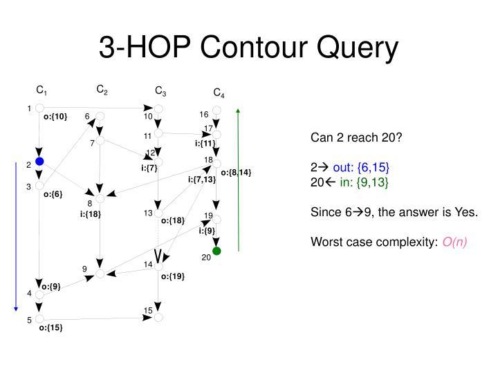 3-HOP Contour Query