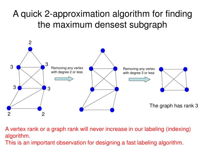 A quick 2-approximation algorithm for finding the maximum densest subgraph