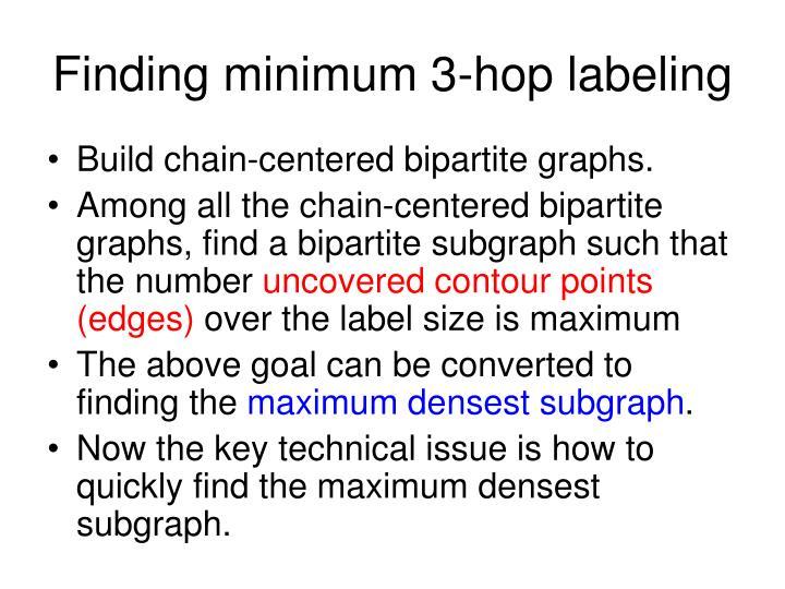 Finding minimum 3-hop labeling