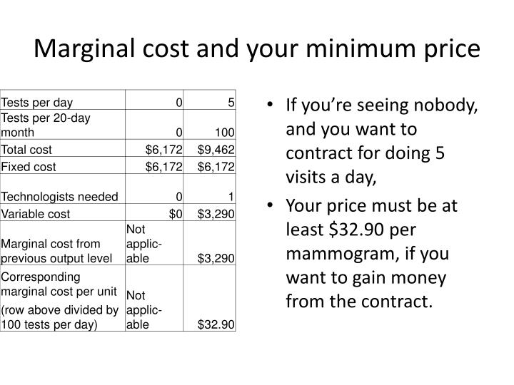 Marginal cost and your minimum price