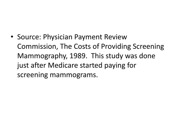 Source: Physician Payment Review Commission, The Costs of Providing Screening Mammography, 1989.  This study was done just after Medicare started paying for screening mammograms.