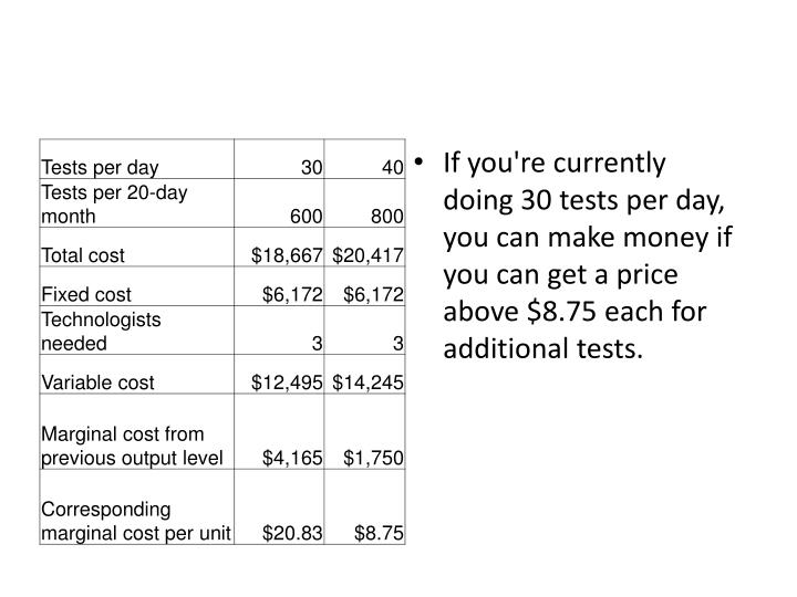 If you're currently  doing 30 tests per day, you can make money if you can get a price above $8.75 each for additional tests.
