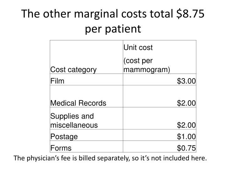 The other marginal costs total $8.75 per patient