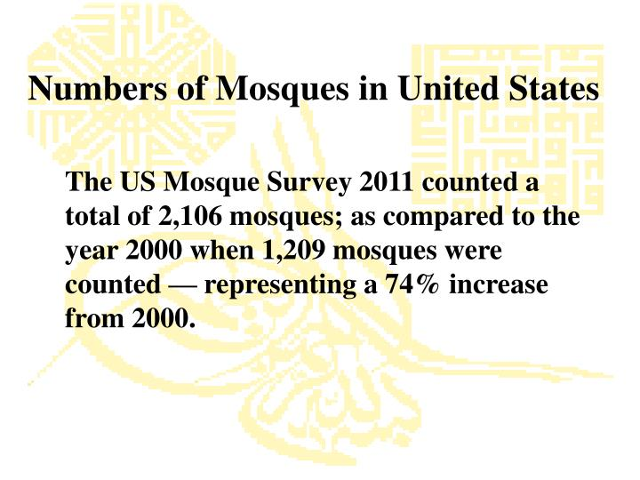 Numbers of Mosques in United States