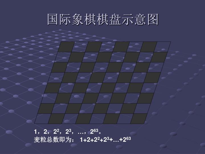 国际象棋棋盘示意图