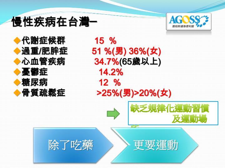 慢性疾病在台灣─
