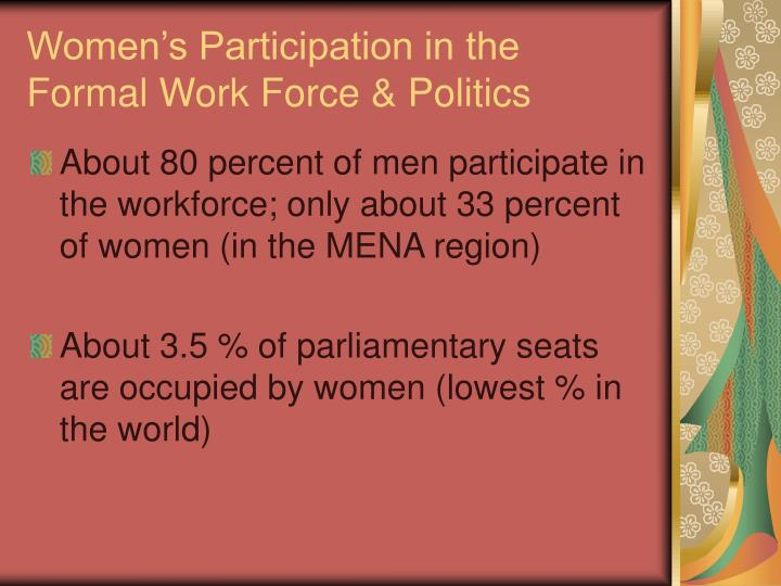 Women's Participation in the Formal Work Force & Politics