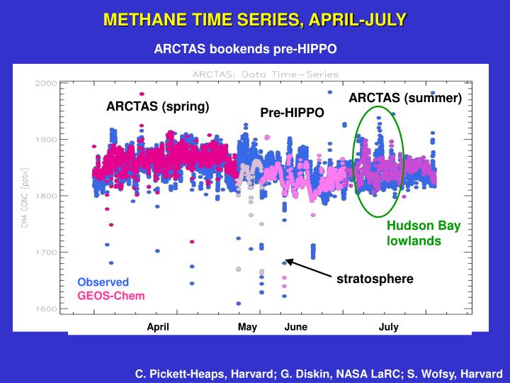 METHANE TIME SERIES, APRIL-JULY