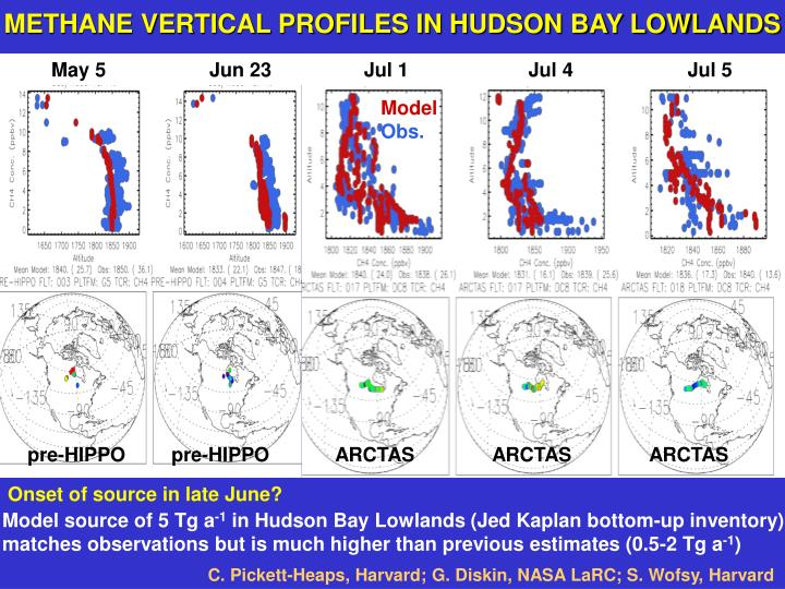 METHANE VERTICAL PROFILES IN HUDSON BAY LOWLANDS