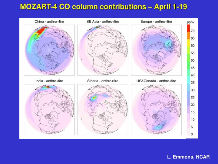 MOZART-4 CO column contributions – April 1-19