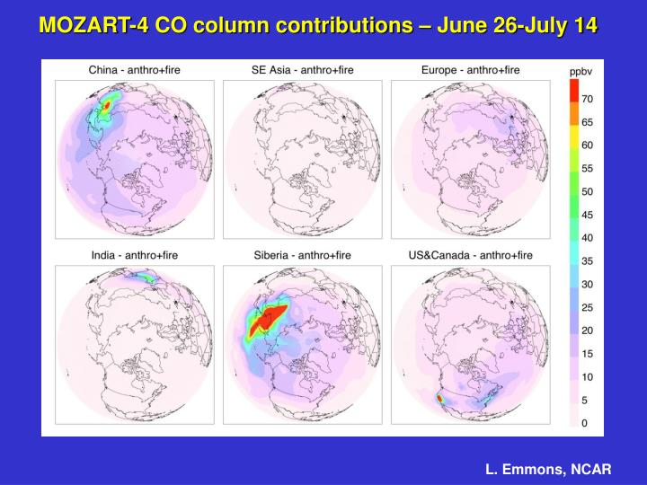 MOZART-4 CO column contributions – June 26-July 14