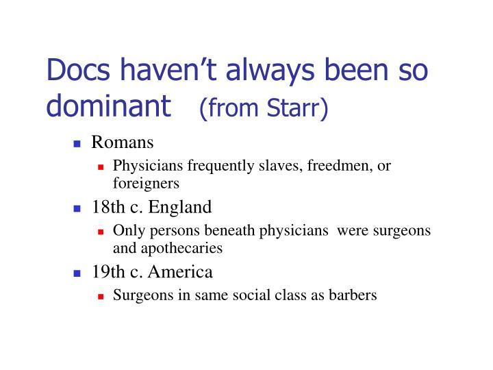 Docs haven't always been so dominant