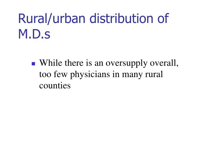 Rural/urban distribution of M.D.s