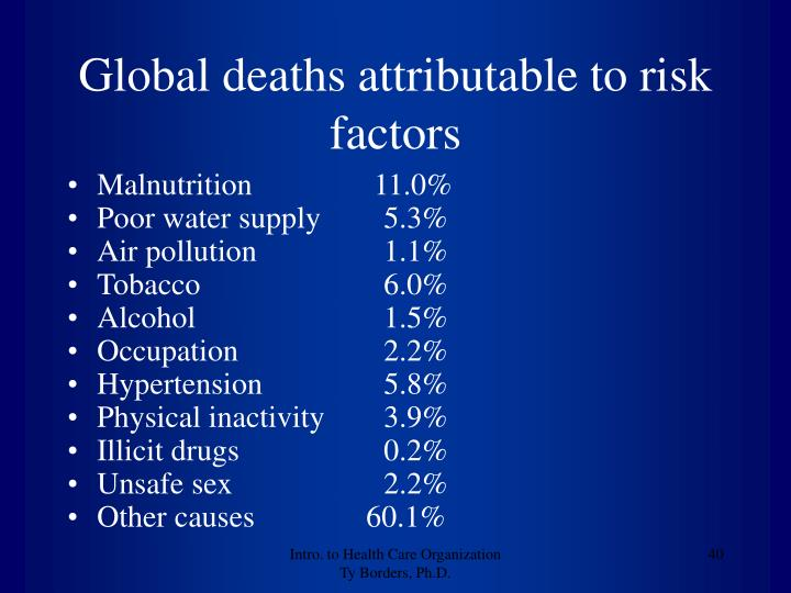 Global deaths attributable to risk factors