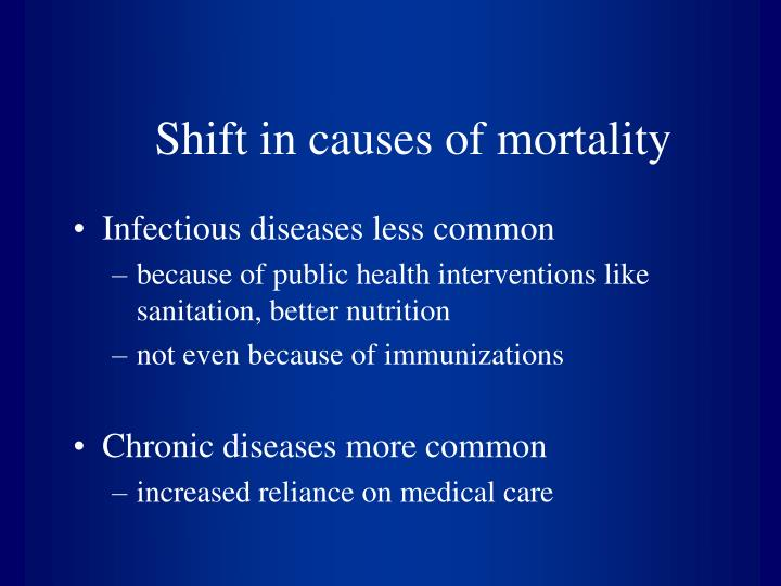 Shift in causes of mortality