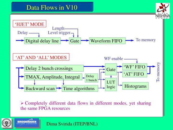 Data Flows in V10