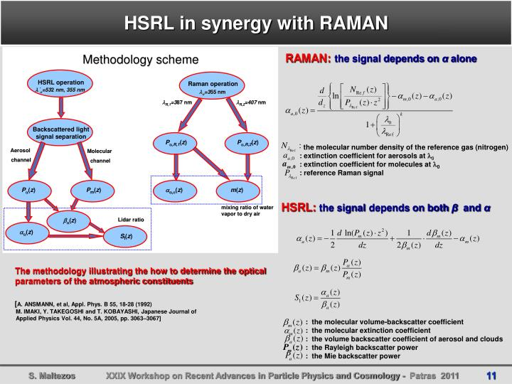 HSRL in synergy with RAMAN