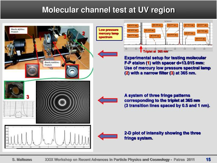 Molecular channel test at UV region