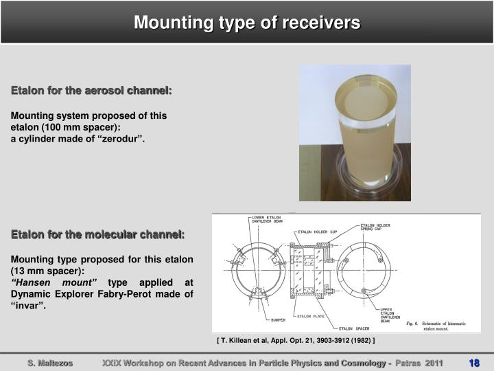 Mounting type of receivers