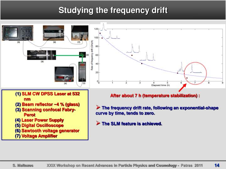 Studying the frequency drift