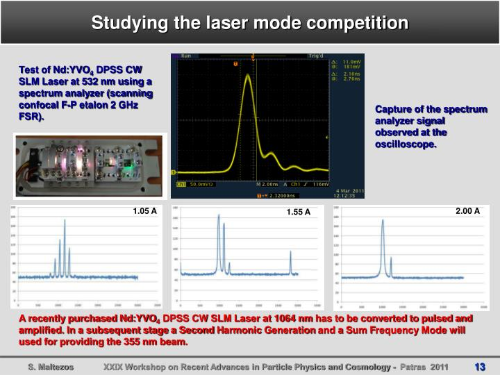 Studying the laser mode competition