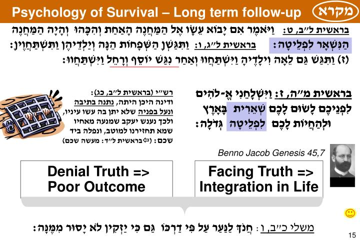 Psychology of Survival – Long term follow-up