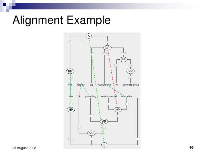 Alignment Example