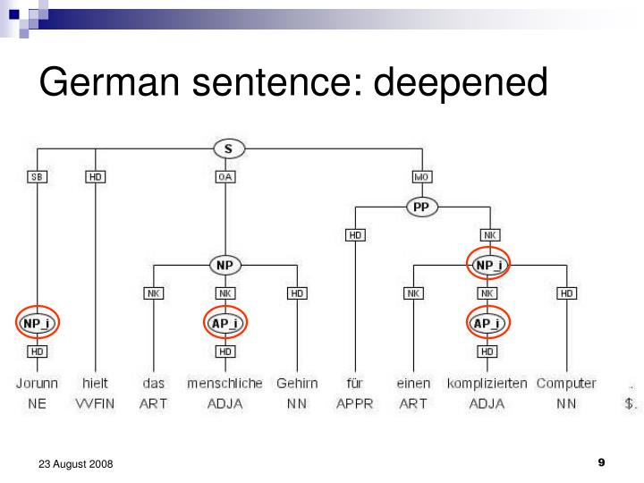 German sentence: deepened