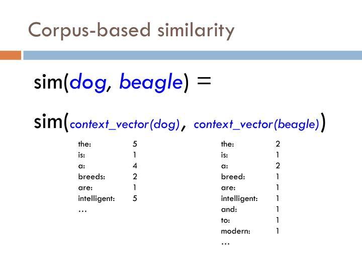 Corpus-based similarity