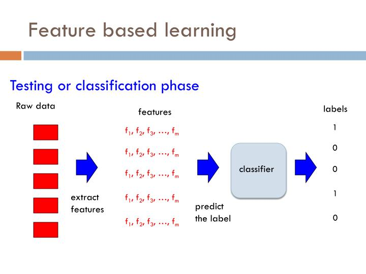 Feature based learning